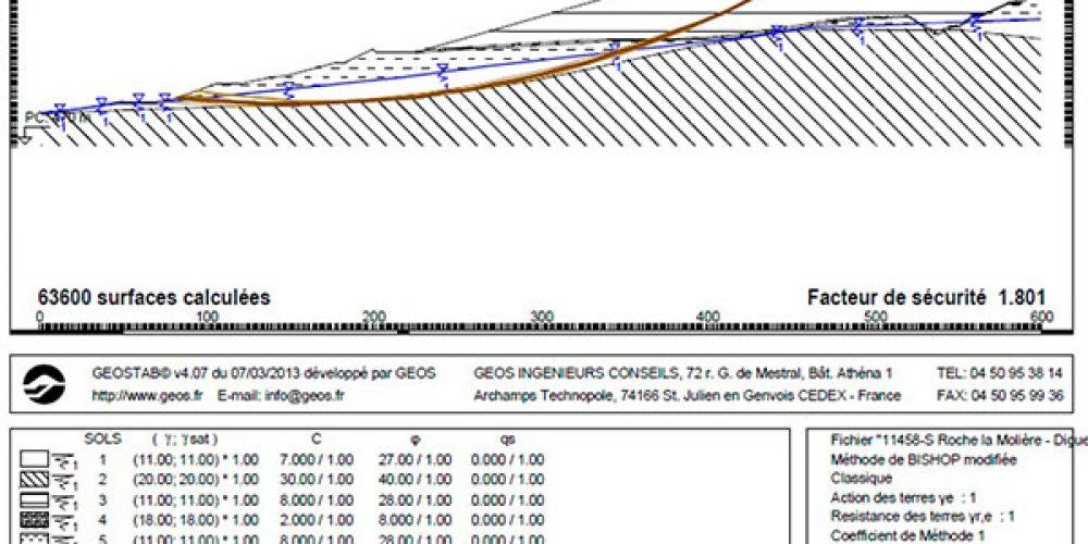 Profil de stabilité Geostab